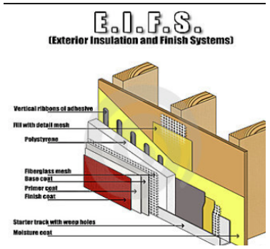 eifs stucco explained by procoat systems